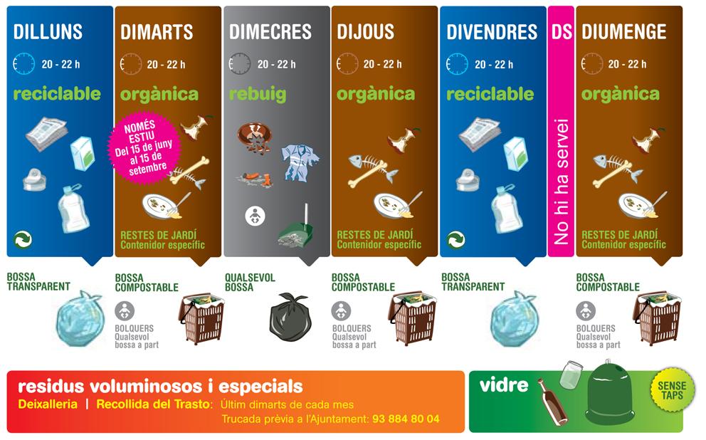 Calendari recollida de residus a Viladrau