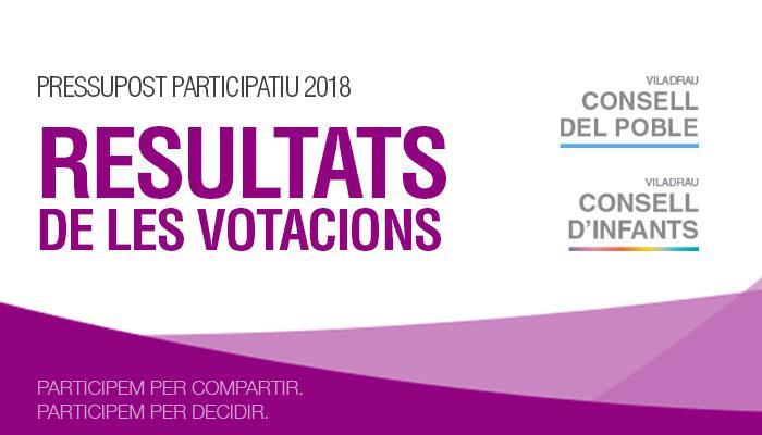 Viladrau Resultat votacions 2018