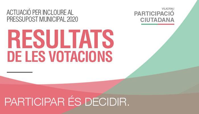 Viladrau Resultats de les Votacions 2019