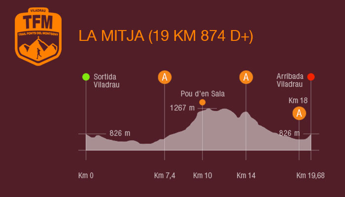 Viladrau Trail Fonts del Montseny 2018